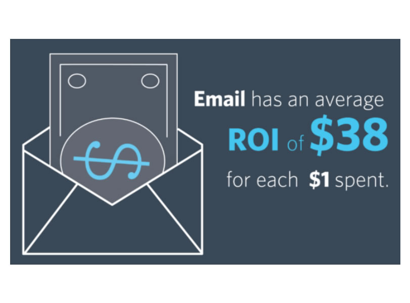 Email Marketing- an Easy Win for SME's